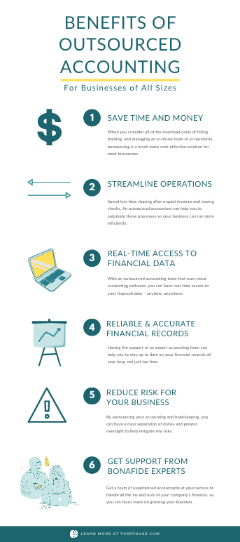Benefits of Outsourced Accounting infographic
